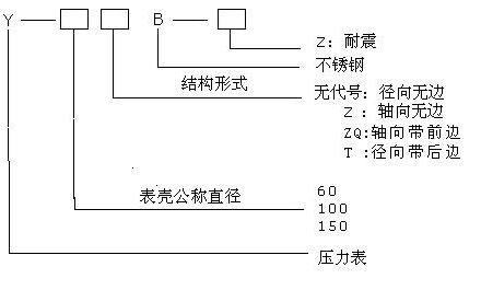 高精度压力测量电路图